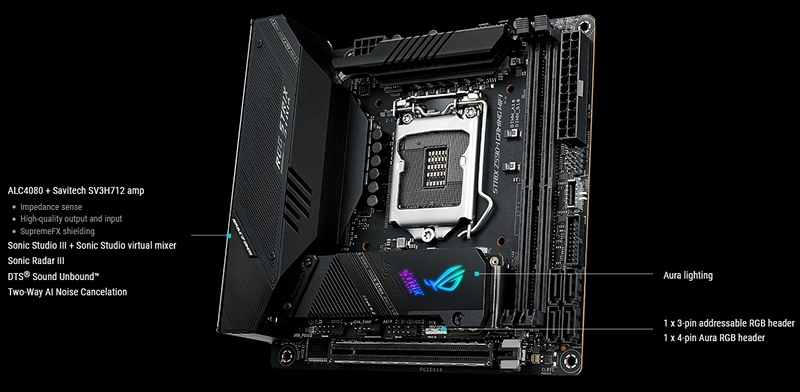 ASUS ROG Strix Z590-I Gaming WiFi Review
