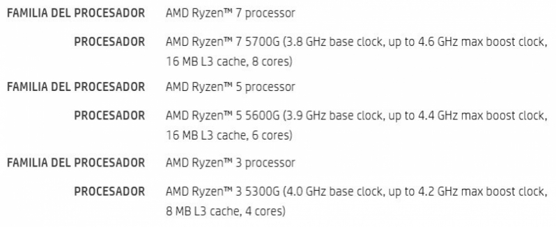 AMD's Ryzen 5000G series APU lineup leaks - Cezanne's coming to desktop