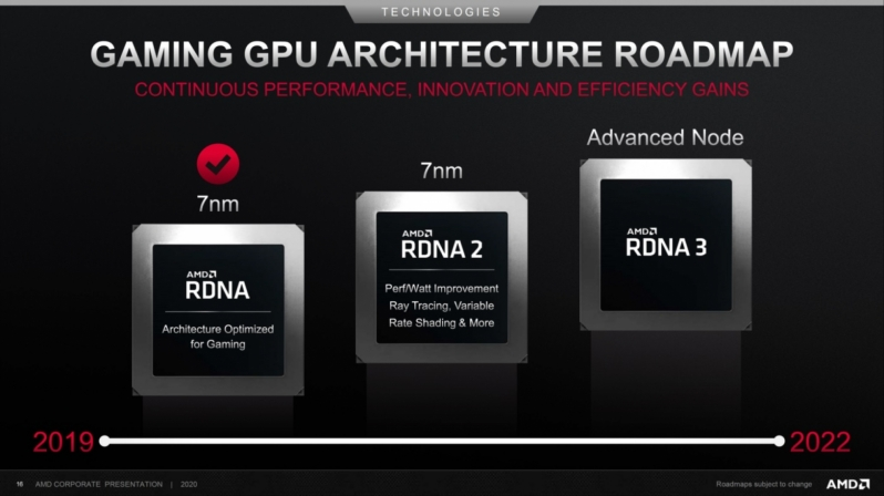 AMD brings multi-chip Radeon GPUs one step closer with their ACTIVE-BRIDGE patent